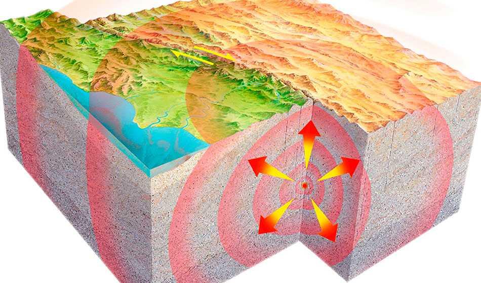 Resultado de imagen para placas tectónicas